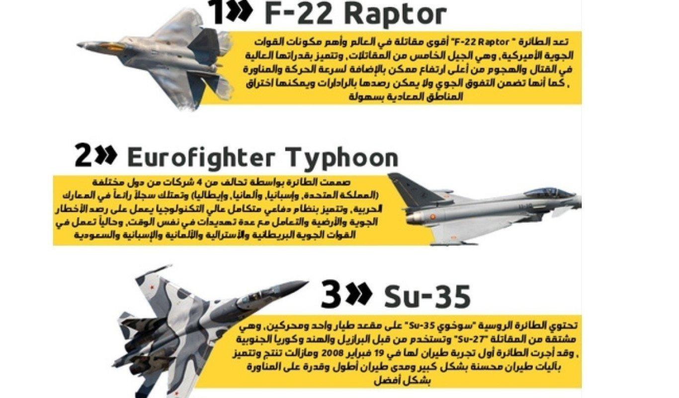 Los yihadistas incluyen un Eurofighter español entre los cinco