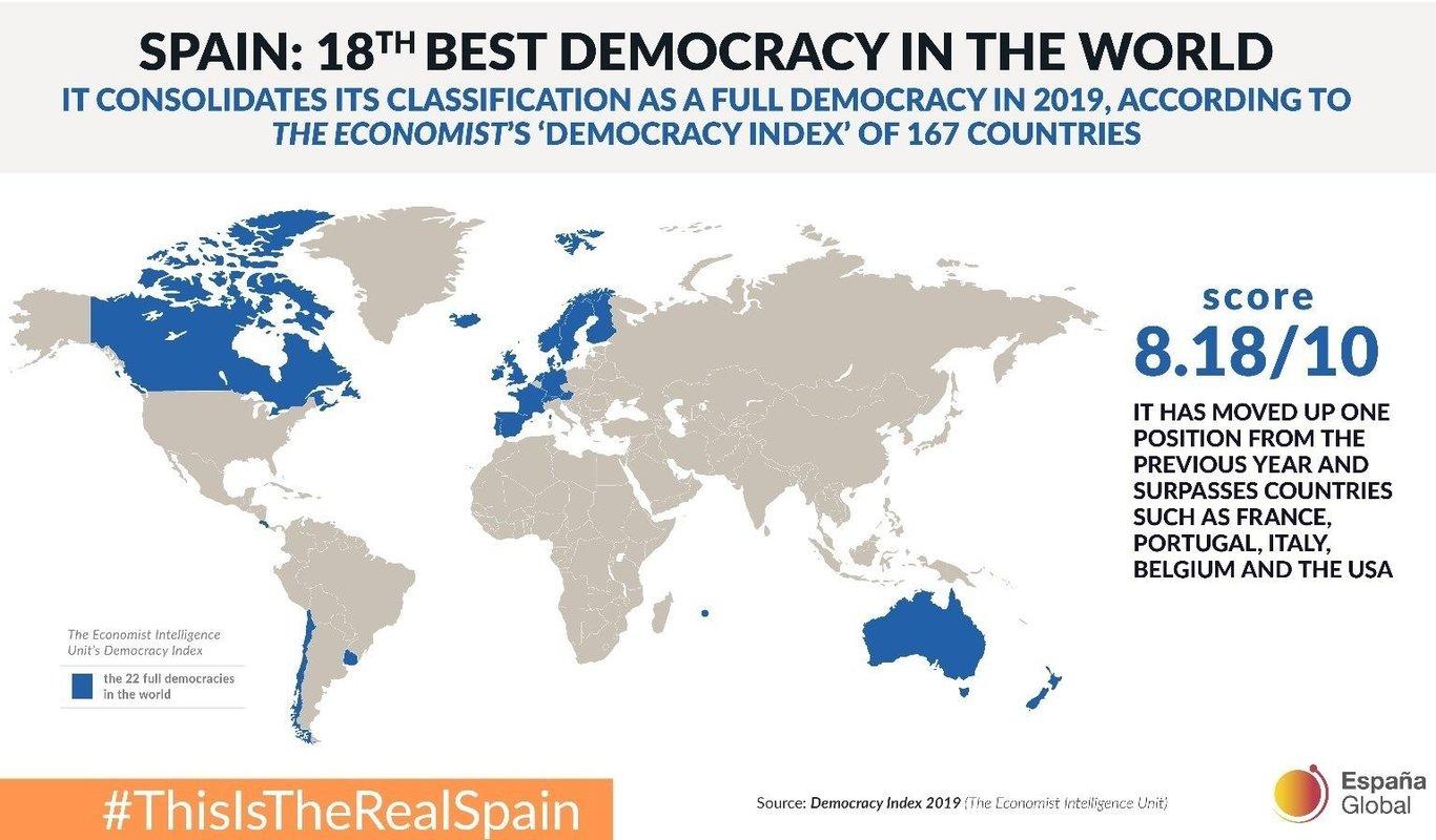 Cuba y Venezuela, las peores democracias de América Latina según EIU
