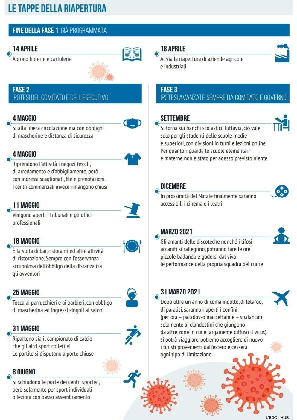 Calendario Italia